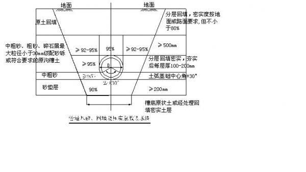 绿地管业 绿地管业丨郑州hdpe钢带增强螺旋波纹管专卖
