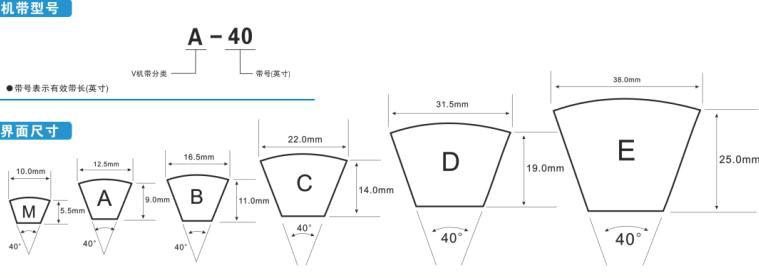 尉氏久龙三角带,上海同步带——郑州鼎盛机械传动