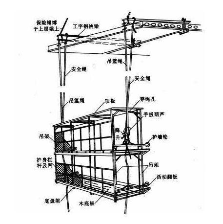手动吊篮结构图