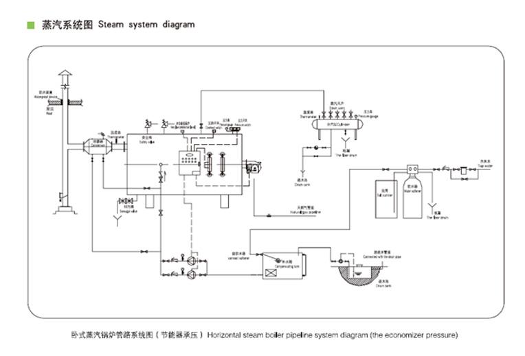 卧式常压 承压热水锅炉