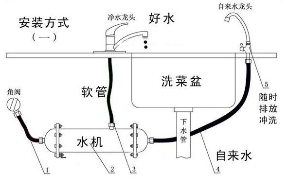 太原市网购净水器安装维修售后服务