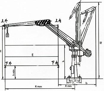 平衡吊 液压平台|高空作业车|旋臂起重机|出租出售