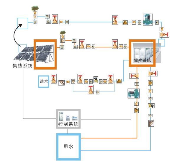 太阳追踪仪的电路图